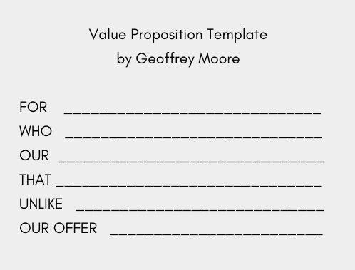 Template of a Value Proposition