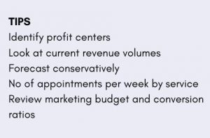 Tips for net profitability for medical practices